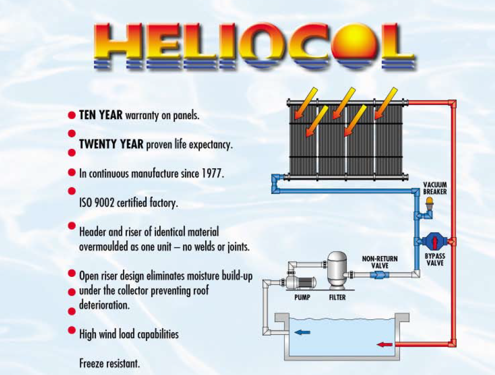 Heliocol Swimming Pool Panels
